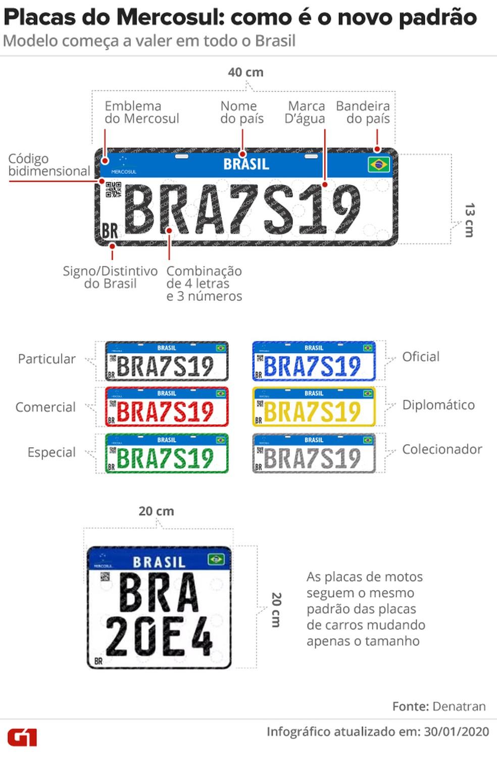 Como são os novos modelos de placa para o Brasil — Foto: Arte G1
