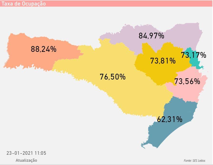 Covid-19: SC tem 557 mil casos confirmados, com 6.097 mortes