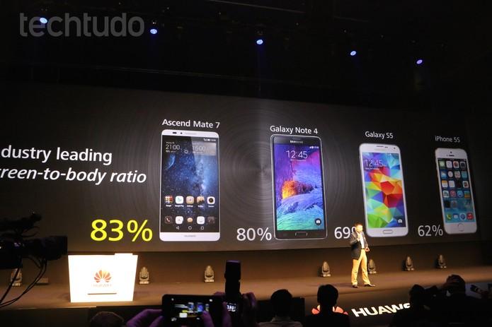 Huawei compara seu lançamentos com concorrentes (Foto: Fabricio Vitorino/TechTudo)