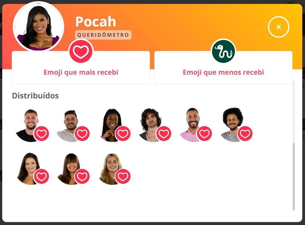 Pocah  - Queridômetro 08.04.2021 — Foto: Gshow