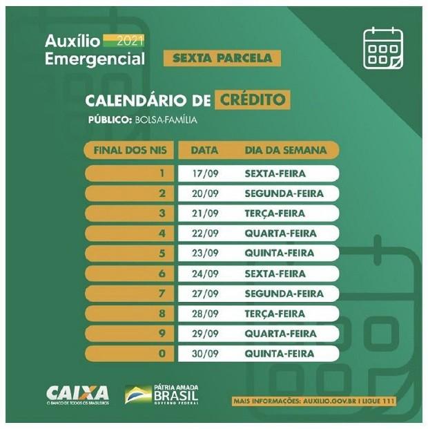 Calendário de pagamento da sexta parcela do auxílio emergencial para beneficiários do Bolsa Família (Foto: Divulgação)