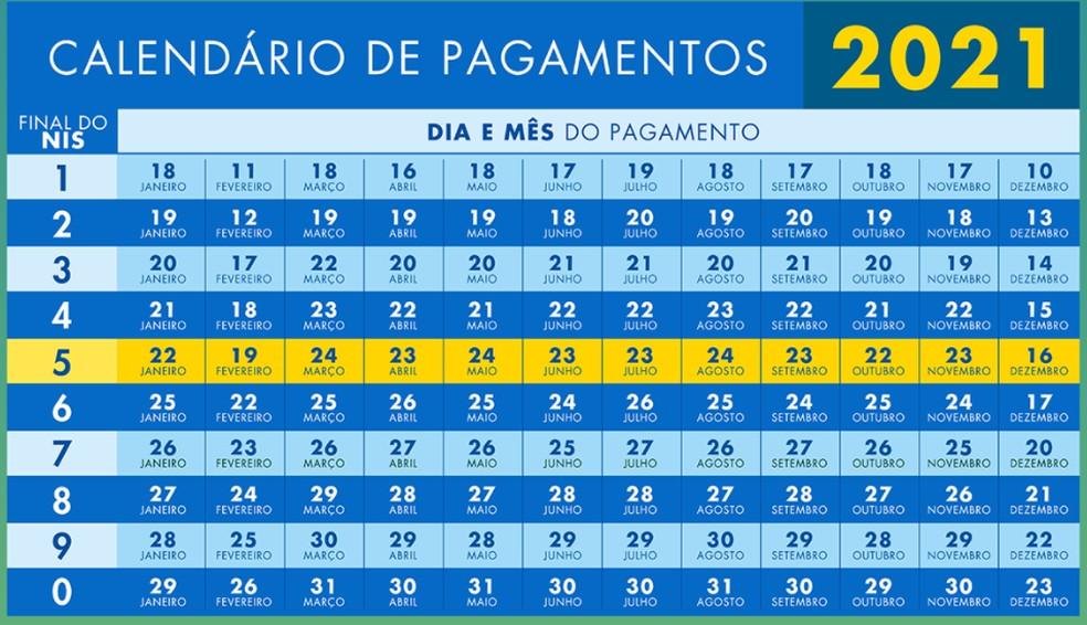 Calendário do Bolsa Família 2021 — Foto: Divulgação