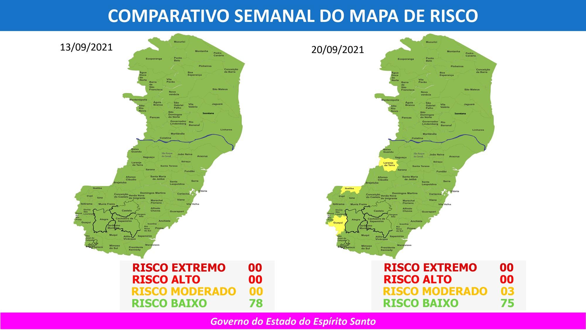 ES volta a ter municípios em risco moderado para Covid-19