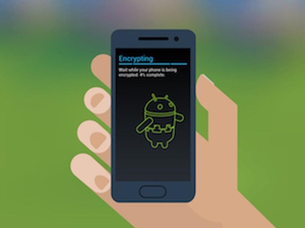 Android: como resolver o problema do