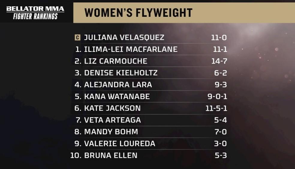 bellator-ranking-peso-mosca-feminino.jpg