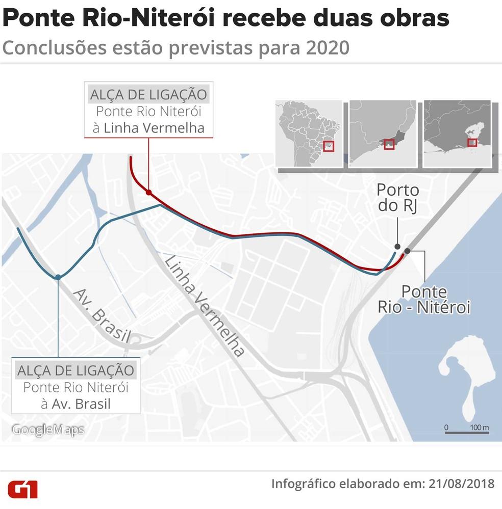 Conclusões estão previstas para 2020. (Foto: Reprodução / Tv Globo)