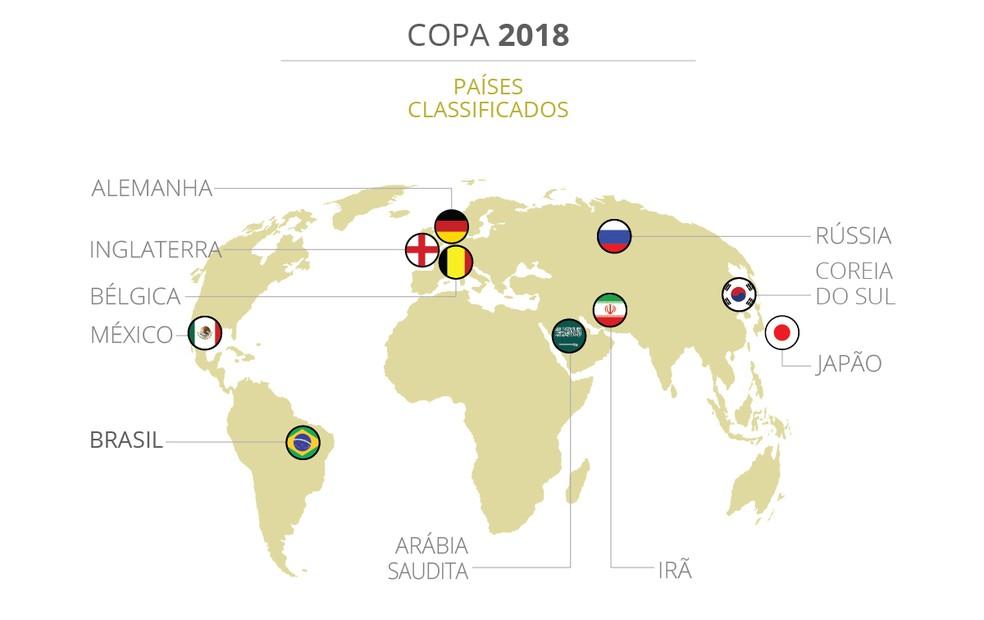 188f6d1cd Veja quais seleções já estão classificadas para a Copa do Mundo ...