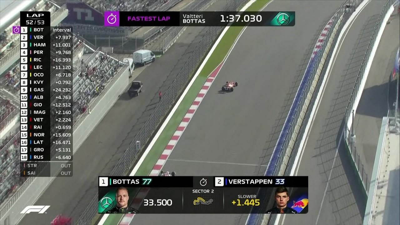 Bottas faz a volta mais rápida no GP da Rússia
