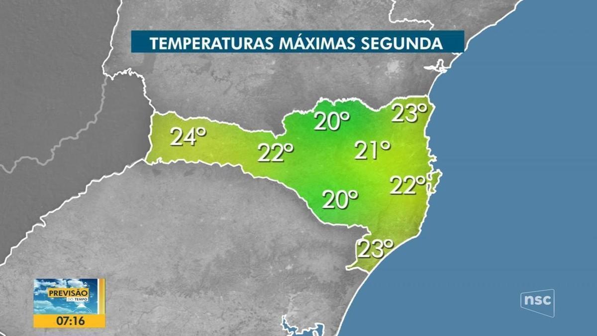 Santa Catarina amanhece com temperaturas abaixo de -2ºC