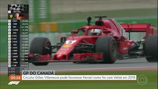 Luciano Burti conta os bastidores do GP do Canadá