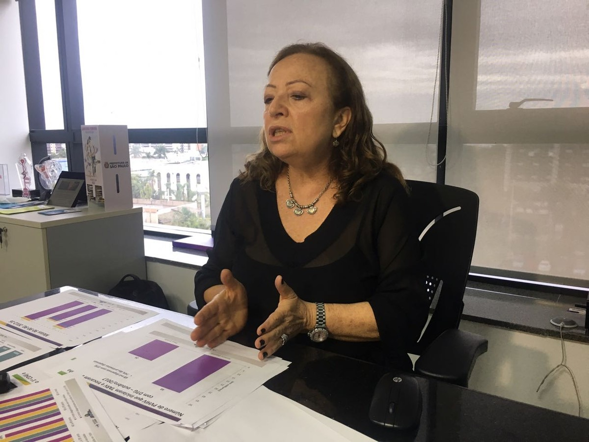 Brasil se aproxima de metas da ONU para controle de HIV até 2020