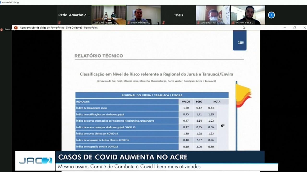 18 municípios do AC permanecem na fase de atenção e quatro regridem para a de alerta