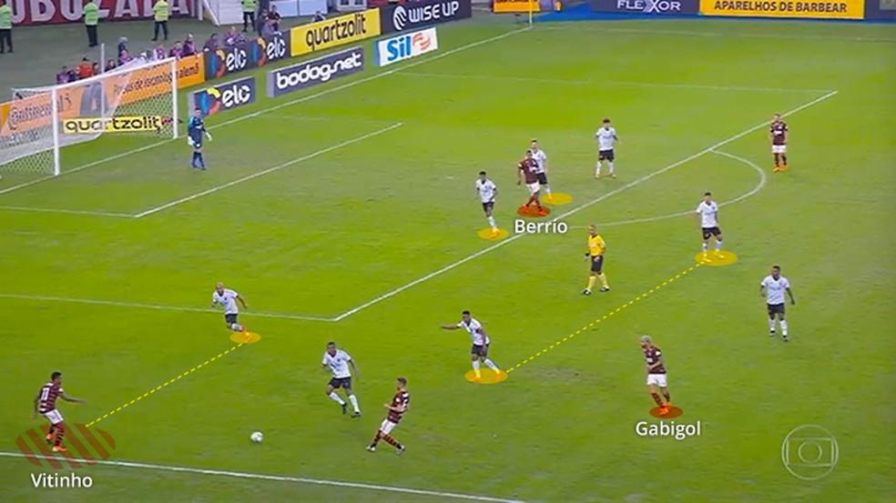 Início do gol do Flamengo: time estruturado para atacar — Foto: Leonardo Miranda