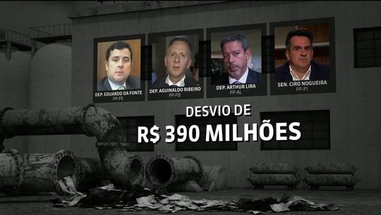 Políticos do PP viram réus no STF acusados de organização criminosa