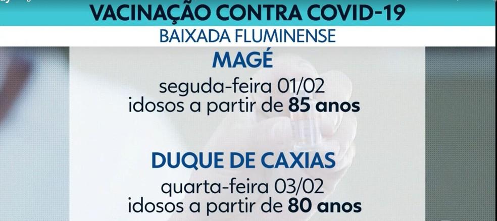 Em Magé, vacinação para idosos acima de 85 anos começa na segunda-feira (1). Caxias passa a vacinar pessoas com mais de 80 anos na quarta-feira (3). — Foto: Reprodução/TV Globo