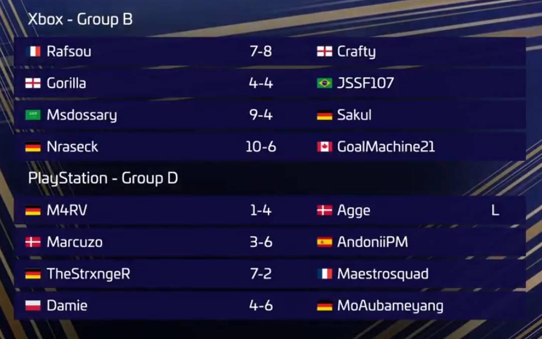 Resultados da 1ª rodada dos Grupos B e D