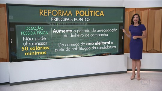 Câmara tenta votar reforma política com fundo bilionário