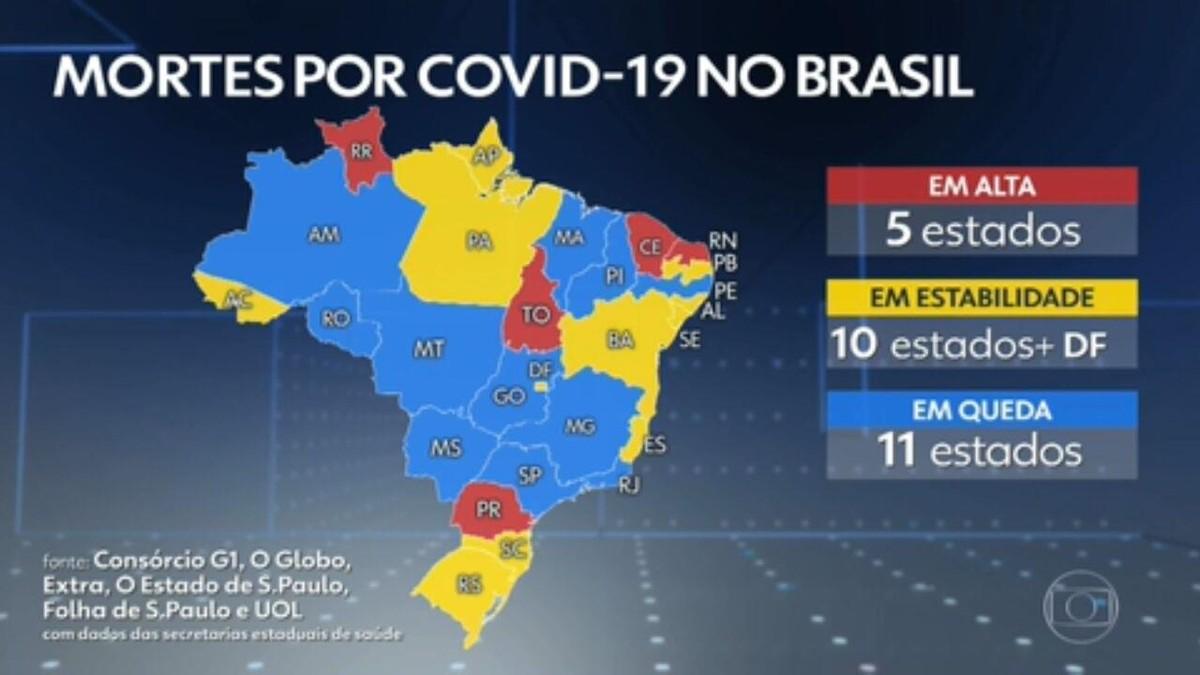 Brasil registra 358 mortes por Covid em 24 horas