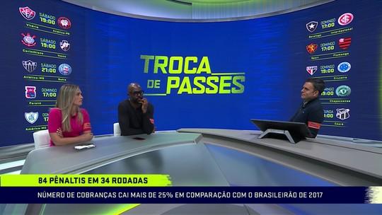 Número de pênaltis no Brasileirão despenca 26% em relação a 2017