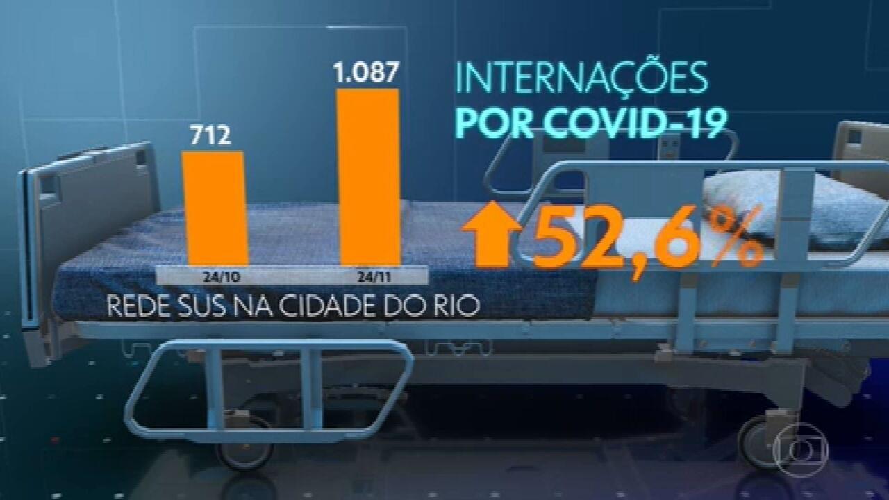 Ocupação dos leitos de UTI na rede pública chega a 93% na cidade do Rio