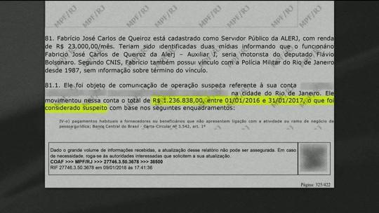 Ex-assessor de Flávio Bolsonaro é dono de 2 apartamentos simples