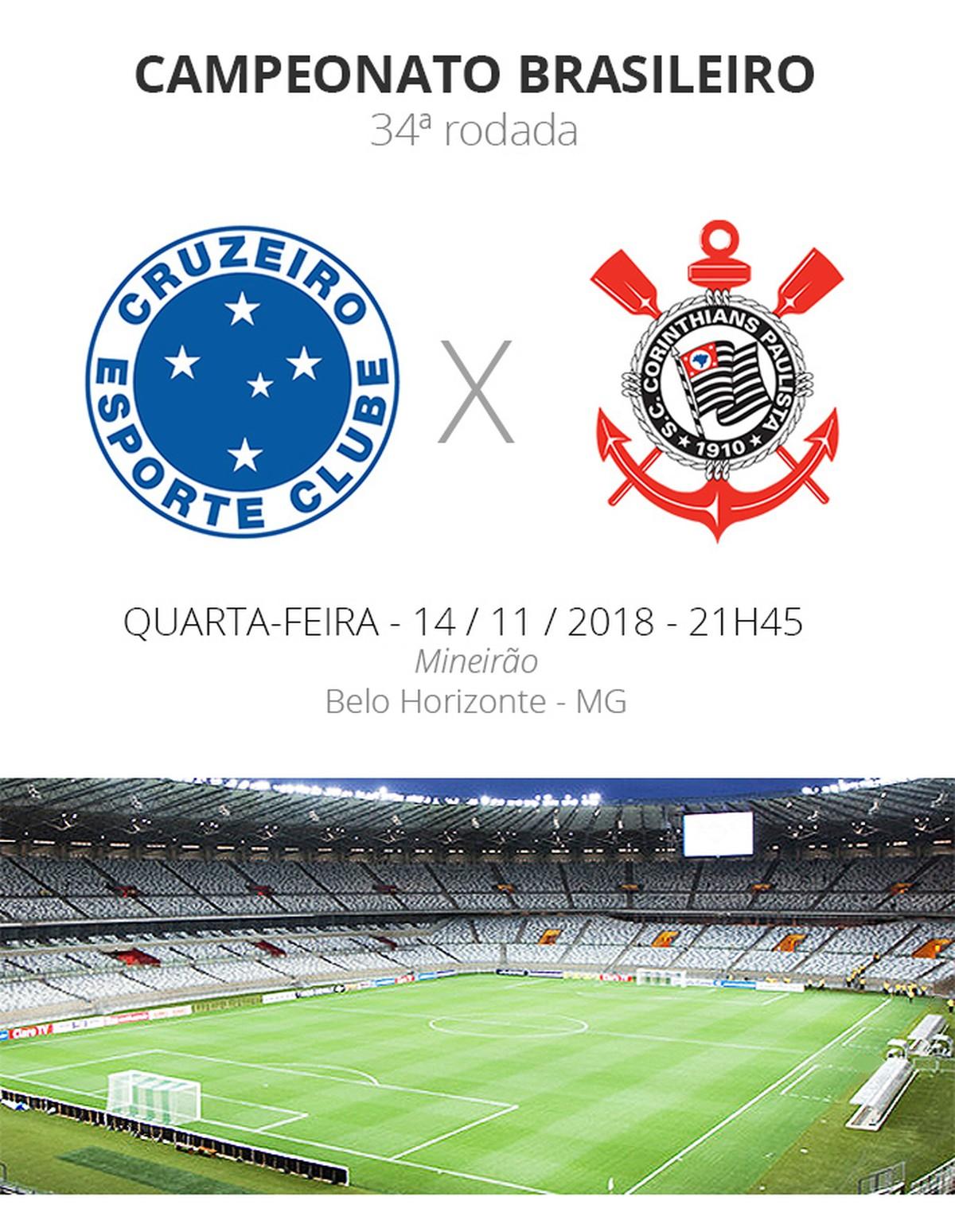 Cruzeiro X Corinthians Tudo O Que Você Precisa Saber Sobre
