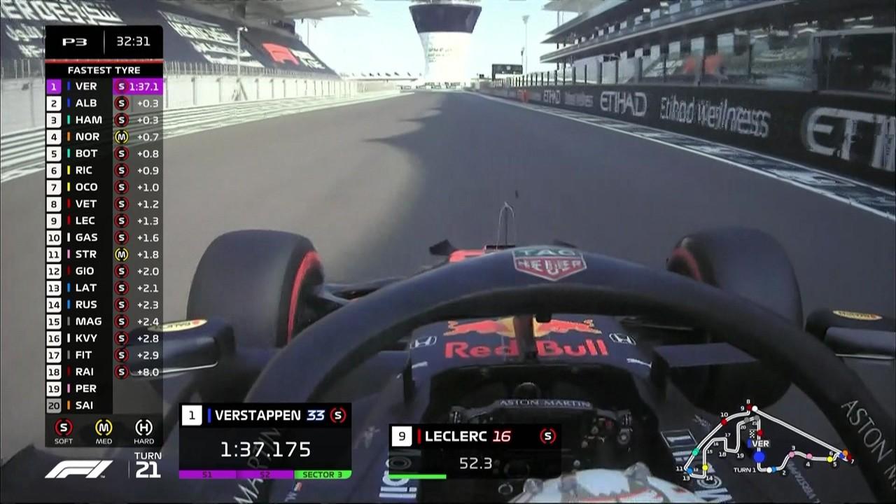 Verstappen faz o melhor tempo do treino livre com 1m37s175