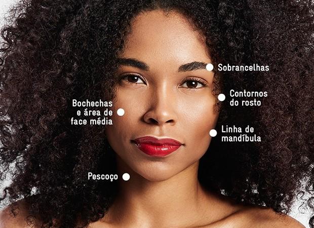 Partes do rosto que o fio rejuvenesce (Foto: Divulgação)