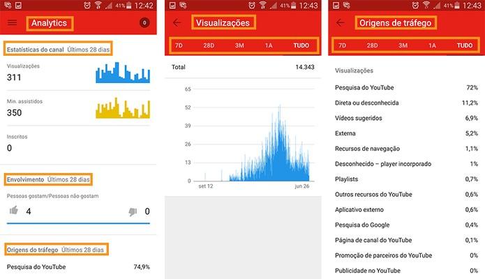 Gráficos e informações das análises do canal do YouTube (Foto: Reprodução/Barbara Mannara)