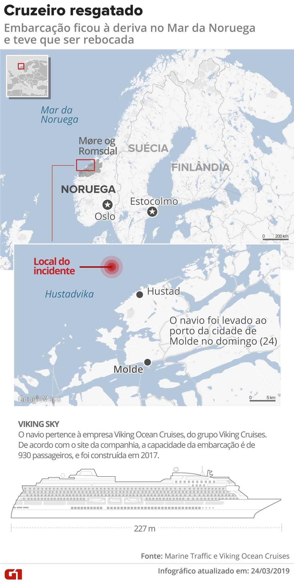Resgate de cruzeiro na Noruega — Foto: Rodrigo Sanches/G1