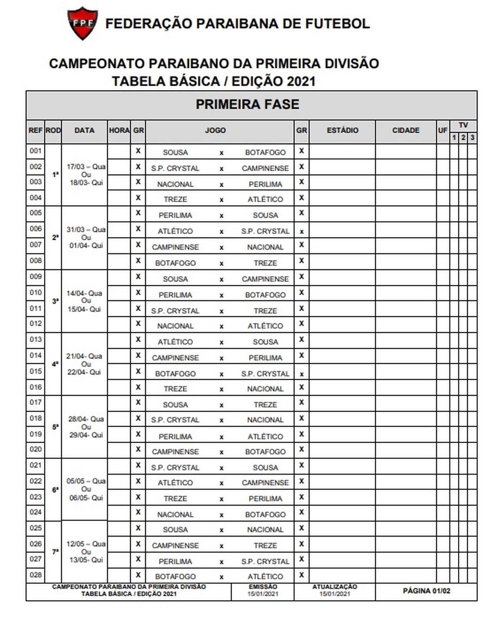 Tabela básica da primeira fase do Campeonato Paraibano de 2021 — Foto: Reprodução / FPF