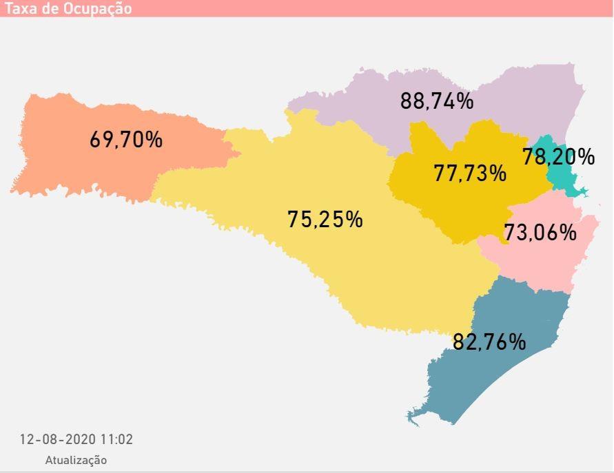 Número de casos de coronavírus em SC sobe para 112 mil, com 1.637 mortes