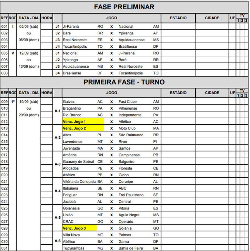 Cbf Divulga Tabela Revisada Da Serie D E Primeira Fase Tem Inicio No Dia 19 De Setembro Brasileirao Serie D Ge