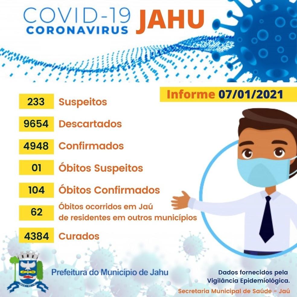 Prefeitura de Jaú registra mais duas mortes por Covid — Foto: Prefeitura de Jaú/Divulgação