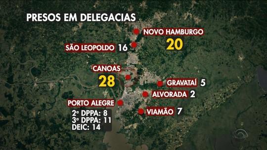 Delegacias têm mais de 100 presos aguardando vagas em presídios na Região Metropolitana de Porto Alegre