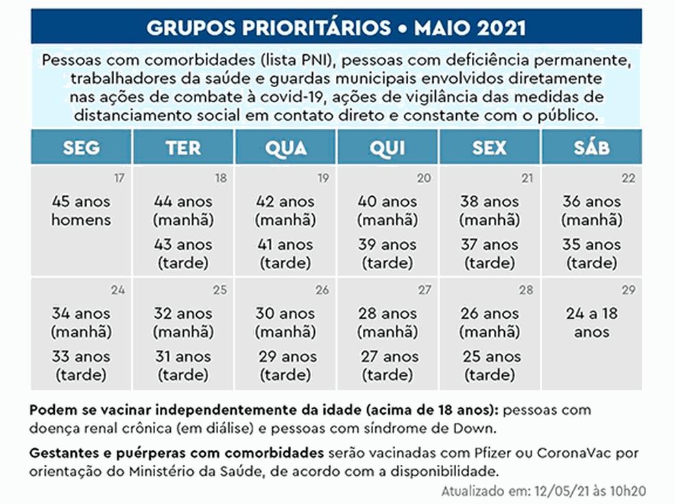 Calendário de vacinação para grupos prioritários da cidade do Rio: sábado é o último dia de vacinação — Foto: Divulgação