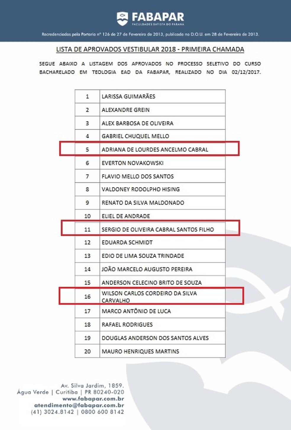 Nomes de Adriana Ancelmo, Sérgio Cabral e Wilson Carvalho aparecem na lista de aprovados do vestibular da Fabapar (Foto: Reprodução)