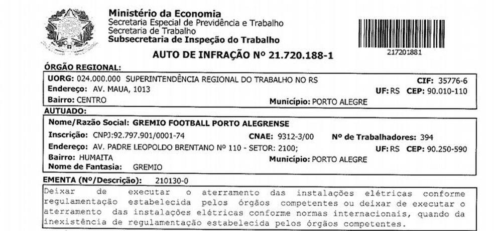 Auto de infração, que depois virou multa, descreve irregularidades em instalações elétricas no Grêmio — Foto: Reprodução