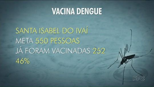 Três cidades do Noroeste tem vacinação contra a dengue