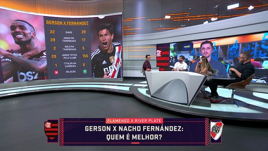 Quem é melhor? Seleção SporTV compara jogador a jogador os finalistas da Libertadores