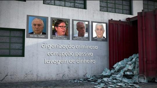 PF vê indício de crime por parte de Temer e mais 10 e pede bloqueio de bens; Barroso pede parecer da PGR