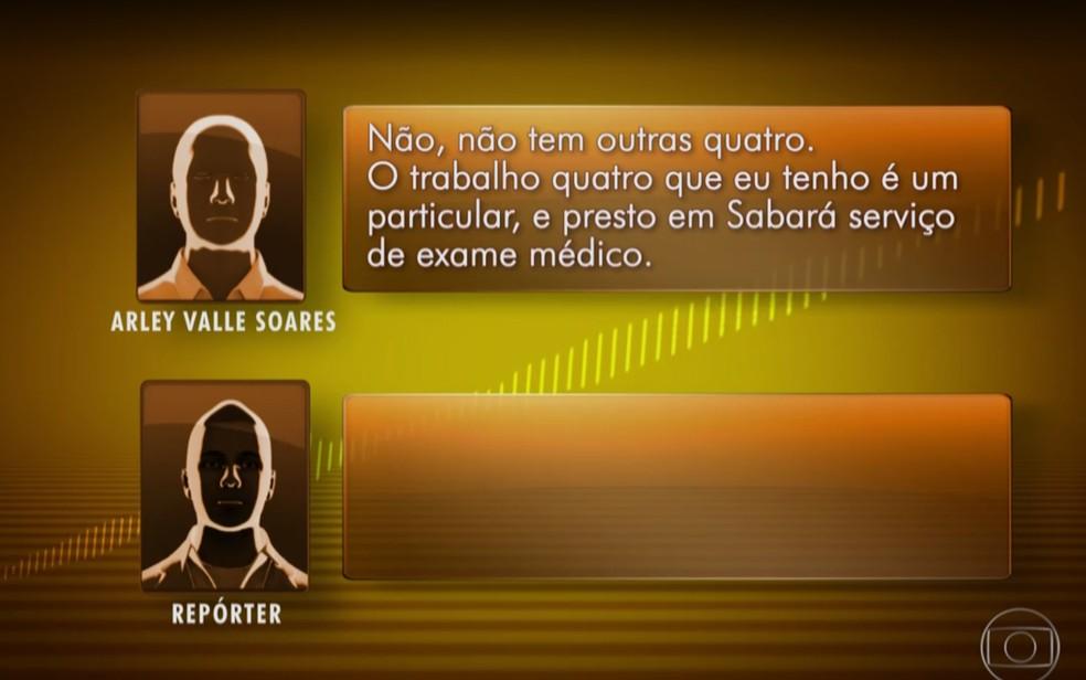 Levantamento do Tribunal de Contas do Estado de Minas Gerais identificou servidor que acumula cinco cargos públicos (Foto: Arte/TV Globo)