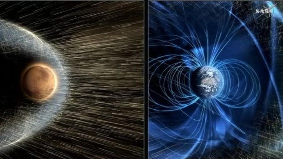 Campo magnético artificial protegeria Marte da radiação e dos ventos solares (Foto: Nasa)