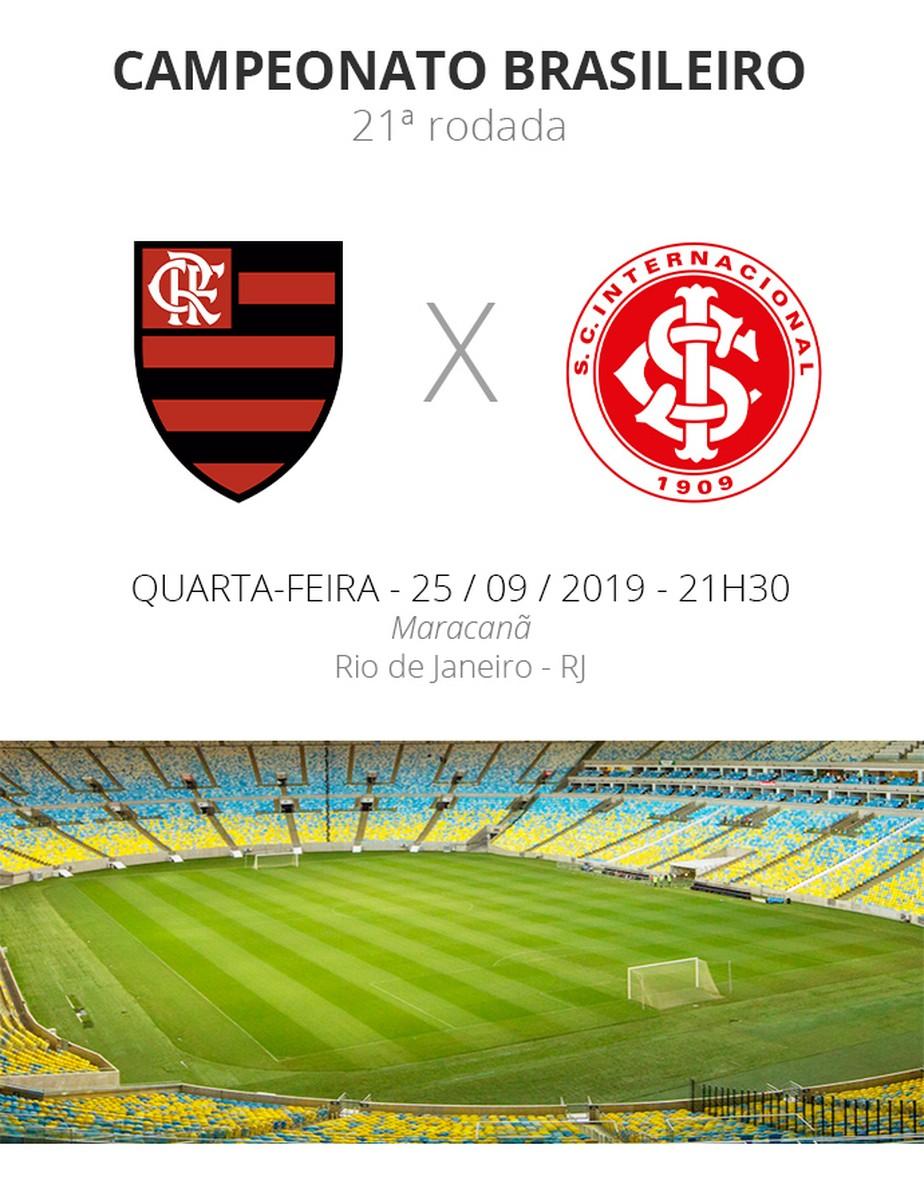 Flamengo X Internacional Tudo O Que Voce Precisa Saber Sobre O Jogo Da Rodada 21 Brasileirao Serie A Ge