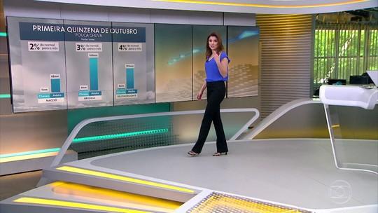 Primeira quinzena de outubro é seca principalmente em Maceió, Brasília e Belo Horizonte