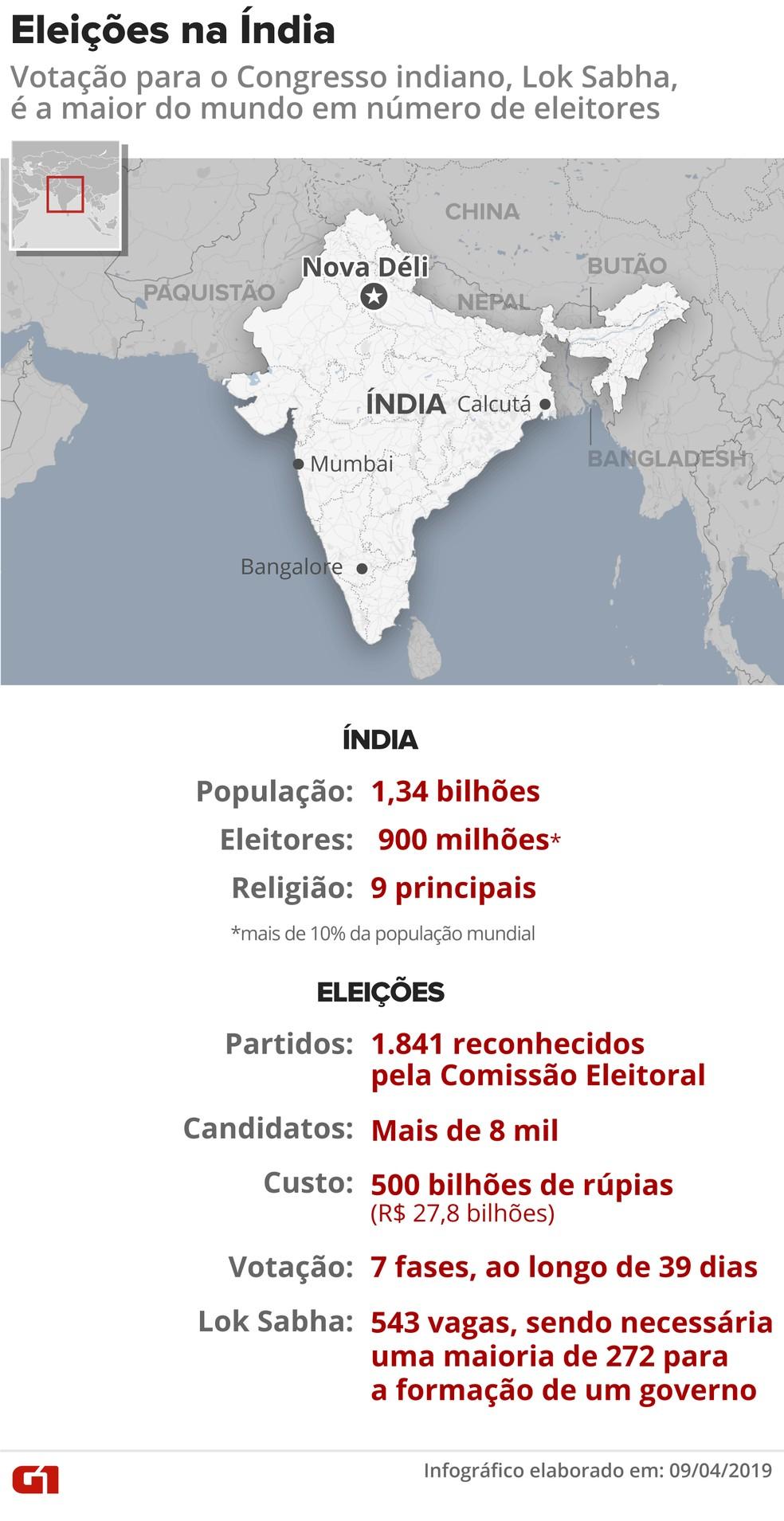 Eleições na Índia — Foto: Igor Estrella/G1