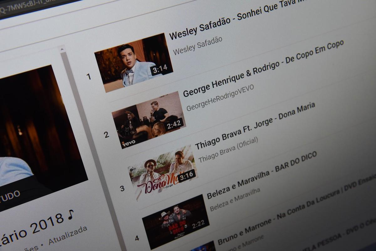 Playlists No Youtube Viram Negócio Lucrativo Com Venda De Lugares Nas Listas De Hits Música G1