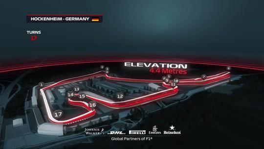 Fast Facts: GP da Alemanha 2018