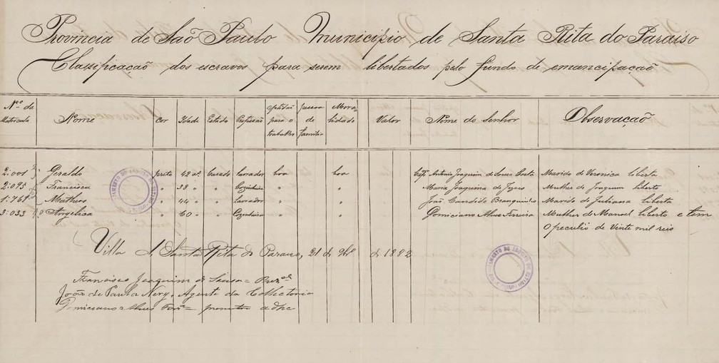 Parte de carta de 1882 lista escravos 'para serem libertados pelo fundo de emancipação' em São Paulo (Foto: Arquivo Público do Estado de São Paulo)