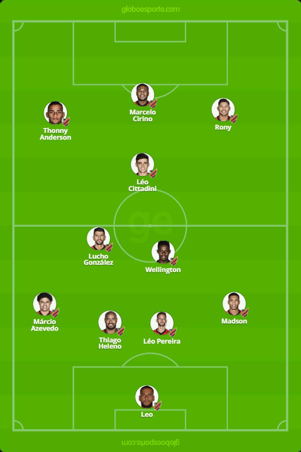 Provável Athletico contra o Flamengo — Foto: Infoesporte